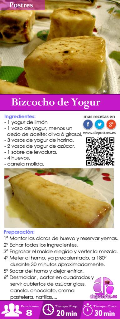 FICHAS COLECCIONABLES: BIZCOCHO DE YOGUR