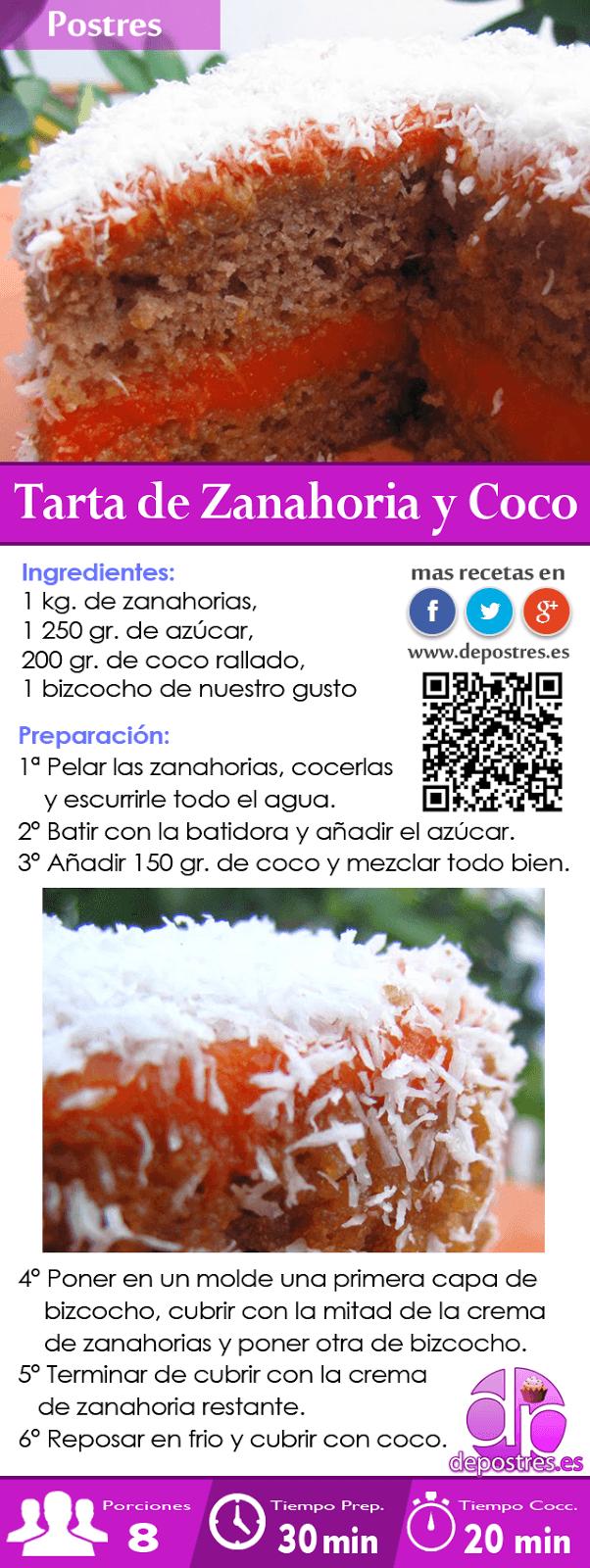 FICHA COLECCIONABLE: TARTA DE ZANAHORIA Y COCO