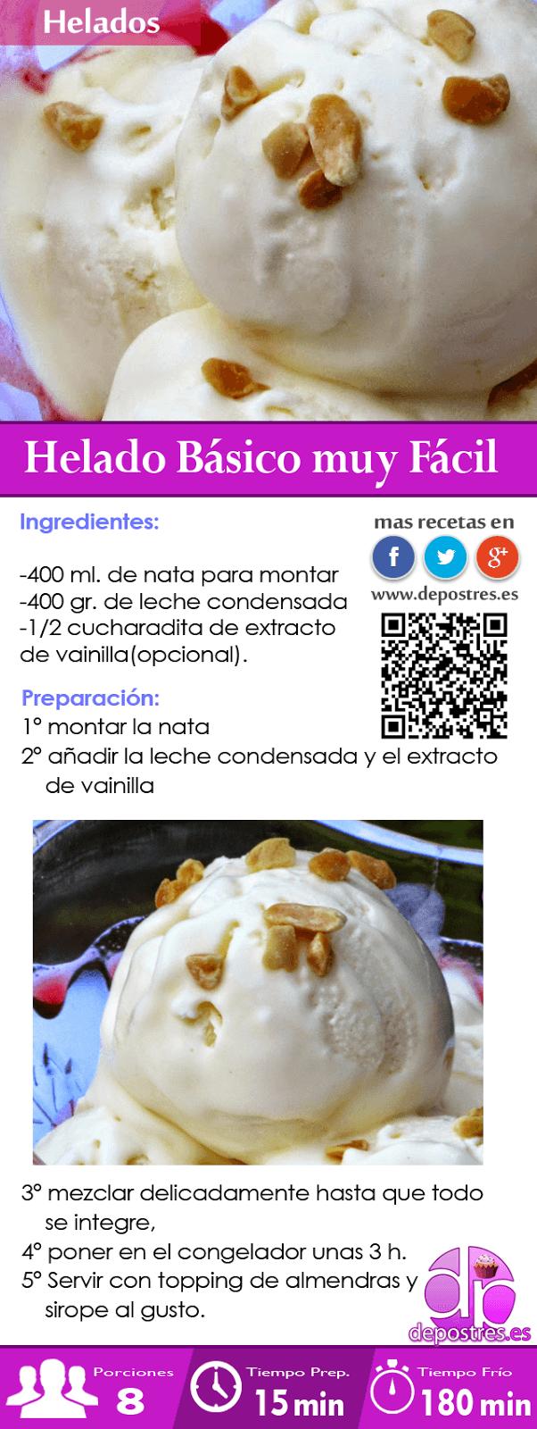 FICHA COLECCIONABLE: HELADO BASICO MUY FÁCIL